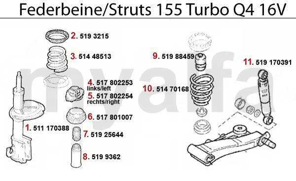 amortisseurs Turbo Q4 16V