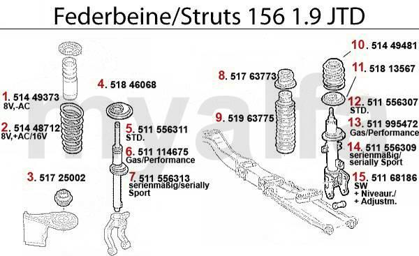amortisseurs 1.9 JTD 8/16V