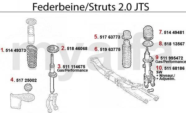 amortisseurs 2.0 JTS