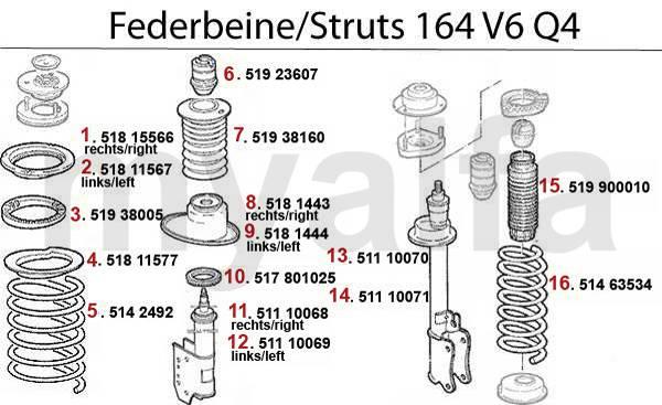amortisseurs 164 3.0 Q4