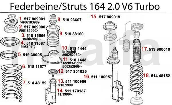amortisseurs 2.0 V6 Turbo