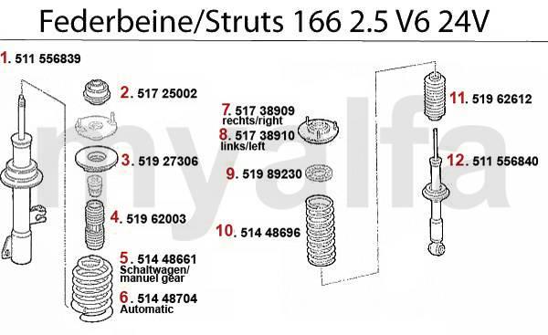 Amortisseurs 2.5 V6 24V