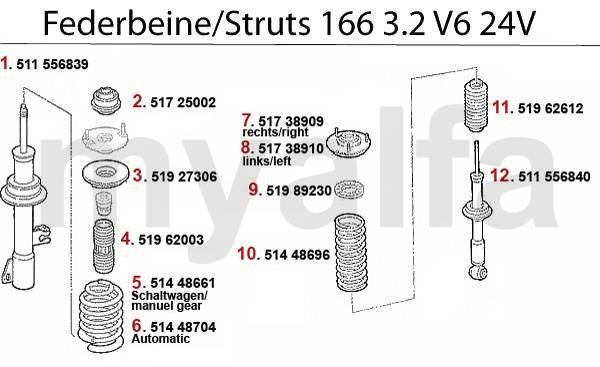 Amortisseurs 3.2 V6 24V