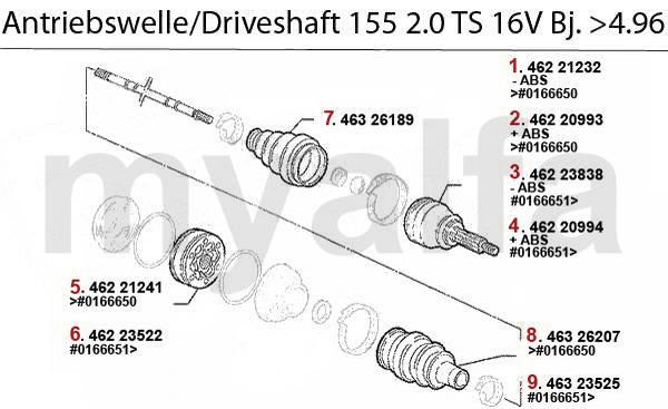 TS 16V  >4.96
