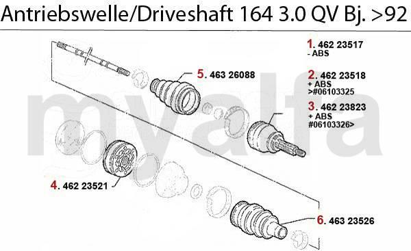 3.0 V6 QV  >92