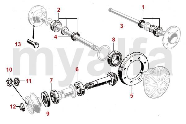 Différentiel/roulements de roue