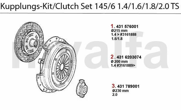 kit embrayageTS 16V  96>