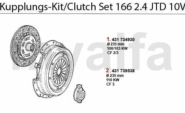 Kit embrayage 2.4 JTD 10V