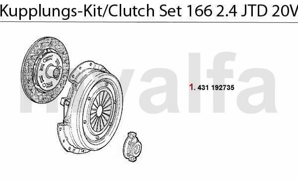 Kit embrayage 2.4 JTD 20V