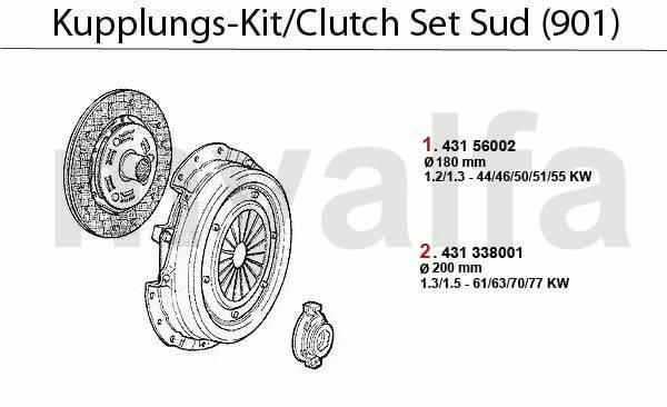 kit embrayage Sud (901) 1.2/1.3/