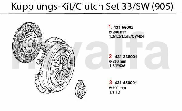 kit embrayage 33/SW (905)