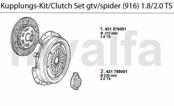 kit embrayage 1.8/2.0 TS