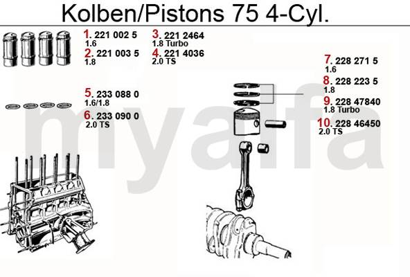 Pistons 4 Cyl.