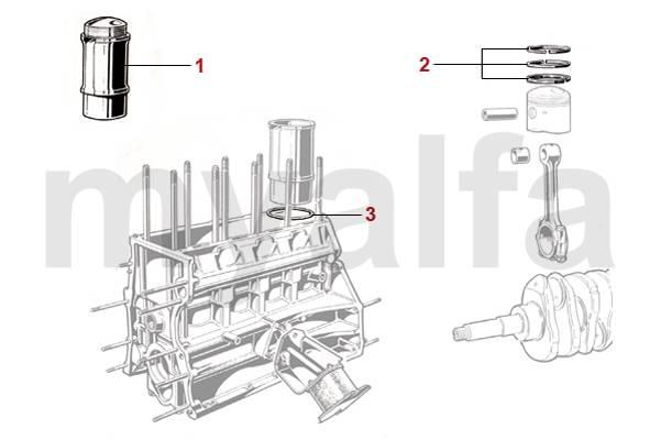 Chemises / pistons / segments