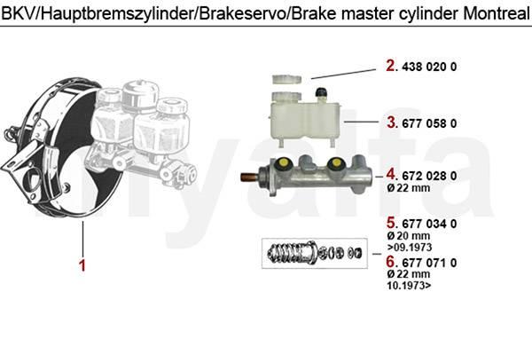 Maître-Cylindre/Servo-freins