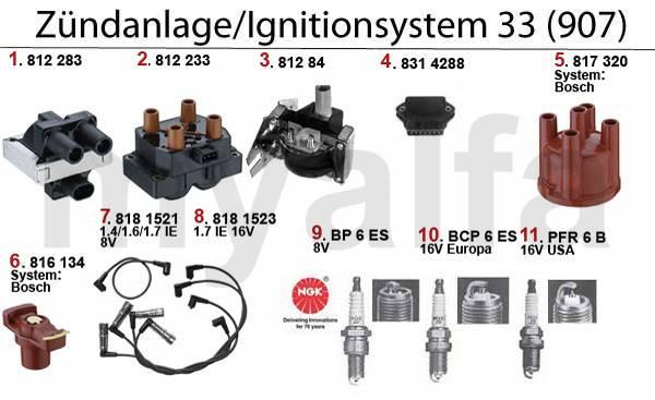 allumage (907)
