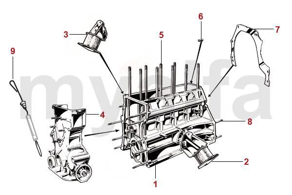 Bloc moteur et supports