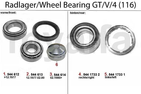 Roulements de roue GT/V/4