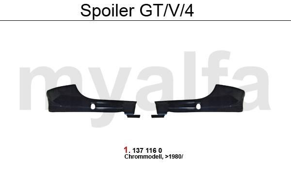 Spoiler GTV4