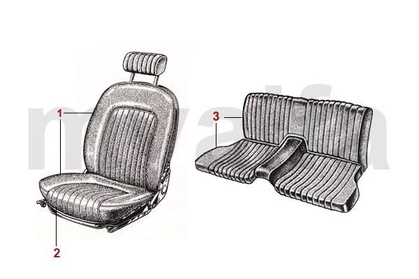Coiffes de sièges 1970-77