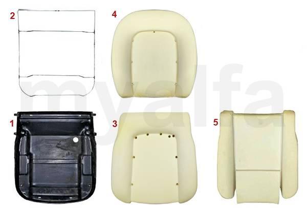 Mousses de sièges / cuvettes