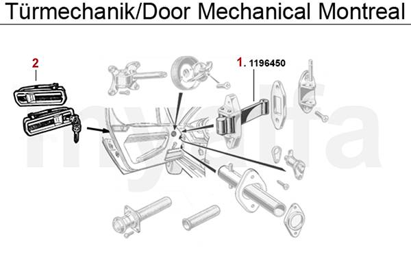 Mécanique portes