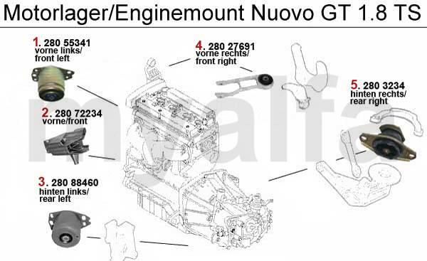 Supports moteur 1.8 TS 16V