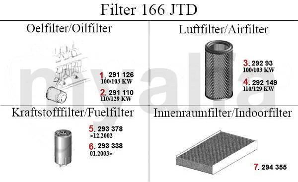 2.4 JTD