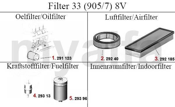 filtres (905/7) 8V