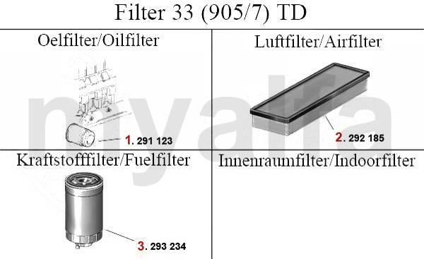 filtres (905/7) TD